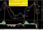 Thumbnail MAGIC SIGNALS WIN FOREX System indicator for MT4